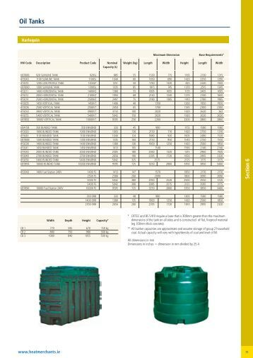 Oil Tanks - Heat Merchants
