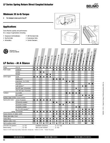 lf series spring return direct coupled actuator belimo?quality\=85 circon vav wiring diagrams wiring diagram images  at suagrazia.org