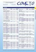 PDF-Katalog Lexmark - Cometo - Computerzubehör ... - Seite 6