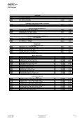 Jupiter BVBA - Page 3