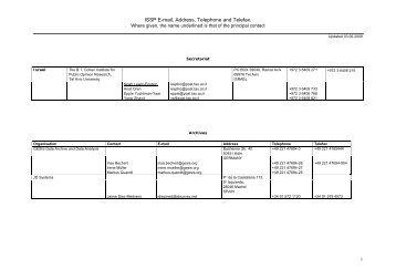 pdf - ISSP E-mail, Address, Telephone and Telefax. - NSD