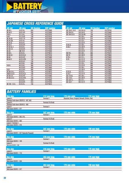 Battery Catalogue Euro Car Parts