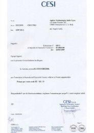 Certificato ATEX