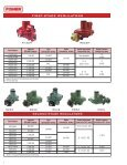 LP GAS PRODUCTS - H.  Paulin - Page 4
