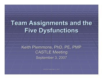 Team Assignments and the Five Dysfunctions