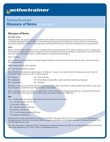 Glossary of Terms by Dave Scott - Active.com
