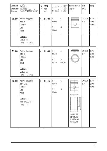2012 Volvo.pdf - king pistons