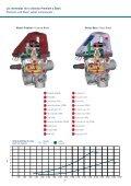Válvulas selectoras automáticas System VRAC AstralPool - Poolaria - Page 5