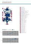 Válvulas selectoras automáticas System VRAC AstralPool - Poolaria - Page 6