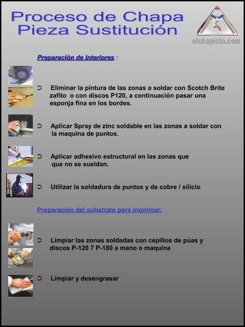 Proceso de chapa - El Chapista
