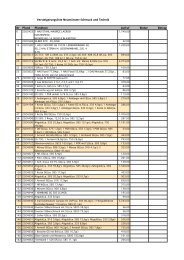 Katalog NMS.xlsx