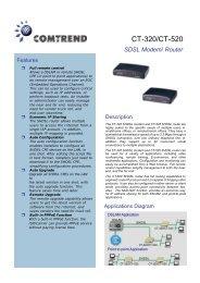 CT-320/CT-520 SDSL Modem/Router