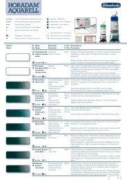 Farbton Nr. Name Pigment(e) C.I.-Nr. Beschreibung ... - Schmincke