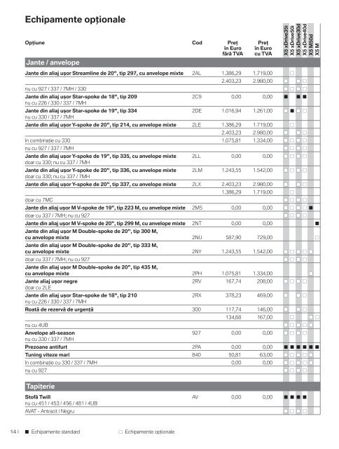 Descărcare Lista de preţuri curente pentru modelul BMW X5 M (PDF ...