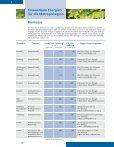 4 KSA K3 - Klimaschutz Rhein Neckar - Page 7