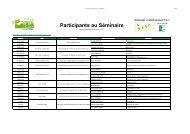 la liste des participants - Réseau Rural Français