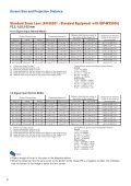 SETUP MANUAL - Eiki International Inc. - Page 4