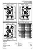 """Regumat RTA-130 TOP"" DN 25 - TWL-Technologie GmbH - Page 3"