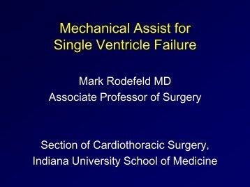 Failing Fontan: Pathophysiology