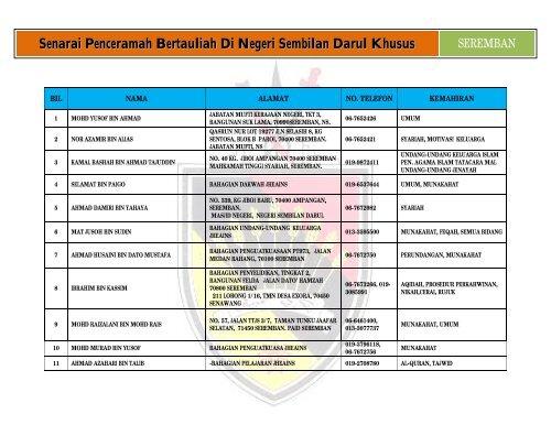 Seremban Jabatan Hal Ehwal Agama Islam Negeri Sembilan