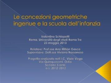Le concezioni geometriche ingenue e la scuola dell'infanzia