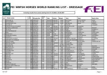 FEI WBFSH HORSES WORLD RANKING LIST - DRESSAGE