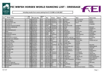 FEI WBFSH HORSES WORLD RANKING LIST - DRESSAGE