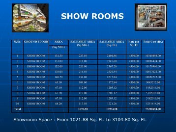 SHOW ROOMS - Real Estate India