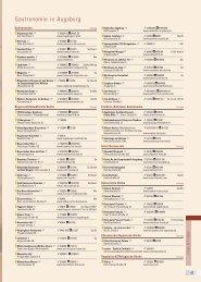 list of - Kongress am Park