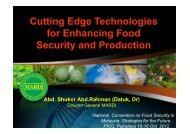 Cutting Edge Technologies for Enhancing Food Security and ...