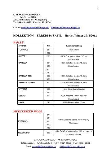 KOLLEKTION ERREDI by SAFIL Herbst/Winter 2011/2012 WOLLE ...