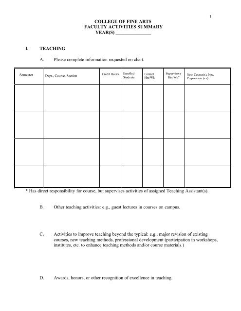 Faculty Merit Review Form 1 Part b (PDF) - UK College of Fine Arts