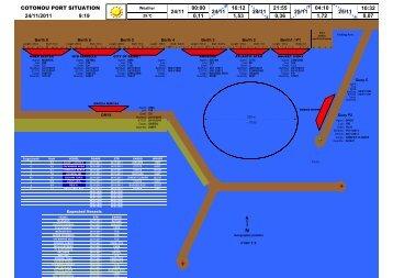 Cotonou Port Situation - Afritramp
