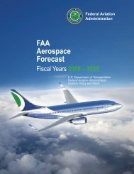 FAA Aerospace Forecast Fiscal Years 2009 – 2025