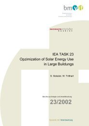 IEA TASK 23 Opzimization of Solar Energy Use in Large Buildungs