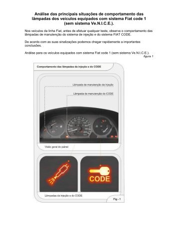 Diagnosticos Fiat Code 1 - Powerpage