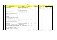 Costos y Plazos para obtener la licencia de Funcionamiento