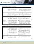 TeleForm v10 Features and Benefits Matrix - Alcom System AB - Page 2