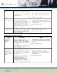 TeleForm v10 Features and Benefits Matrix - Alcom System AB - Page 3