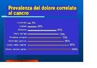 Prevalenza del dolore correlato al cancro - Dott ... - Sardegna Salute