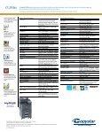 CS 2550ci - ETC copiers - Page 4