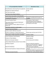 CF Loan Application Checklist Document or Form Board Resolution ...