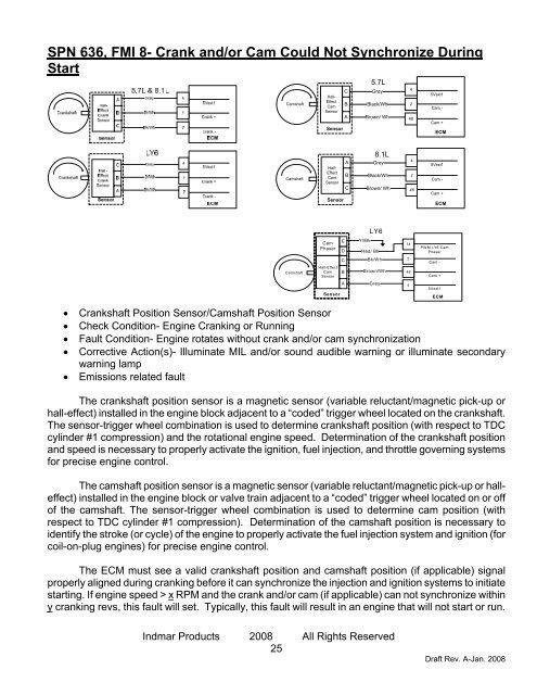 SPN 636, FMI 8- Crank and