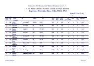Ergebnisse Motorrad Klasse 3 - MC Hermsdorfer Kreuz eV