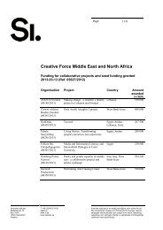 Creative Force Middle East and North Africa - Svenska institutet