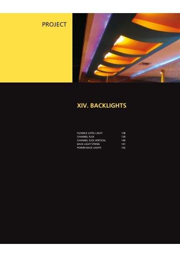 Backlights-Strips-Panele - Deco