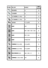 產品圖片產品名稱適用產品消費者含稅含運銀色遙控器All ... - Compro