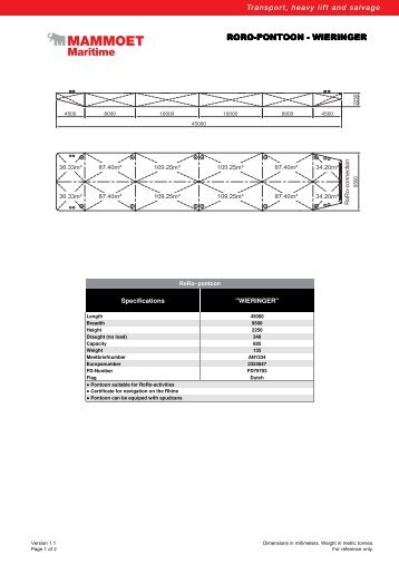 View the datasheet in PDF
