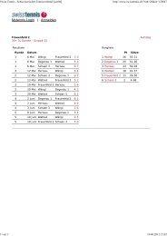 J3 Damen 2 - beim Tennisclub Frauenfeld