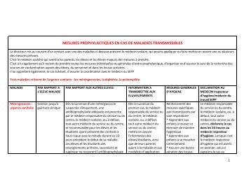 mesures prophylactiques en cas de maladies transmissibles